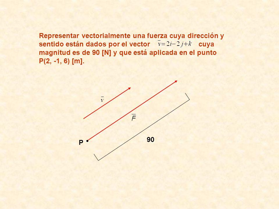 Representar vectorialmente una fuerza cuya dirección y sentido están dados por el vector cuya magnitud es de 90 [N] y que está aplicada en el punto P(2, -1, 6) [m].